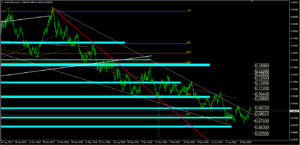 Forex Analysis AUD/USD | October 24/2019 | sgtmarkets.com |